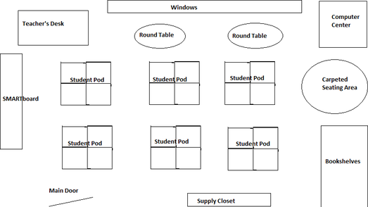 Classroom Layout Miss Meiers Fourth Grade Classroom